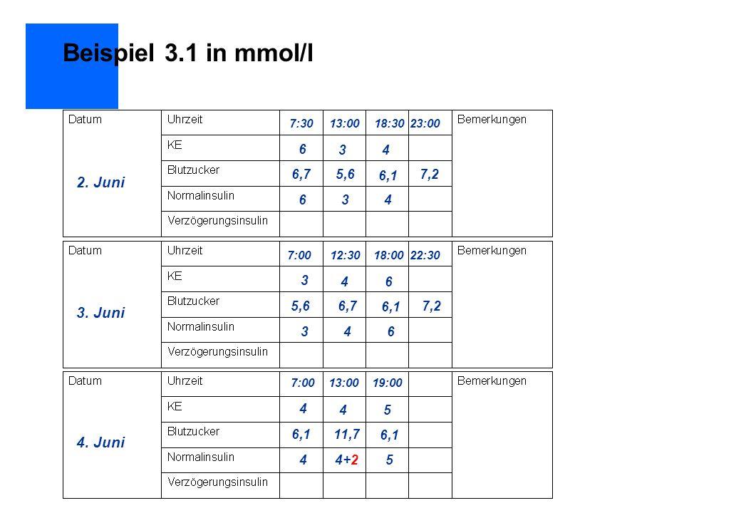 Beispiel 3.1 in mmol/l 2. Juni 3. Juni 4. Juni 6 3 4 6,7 5,6 6,1 7,2 5