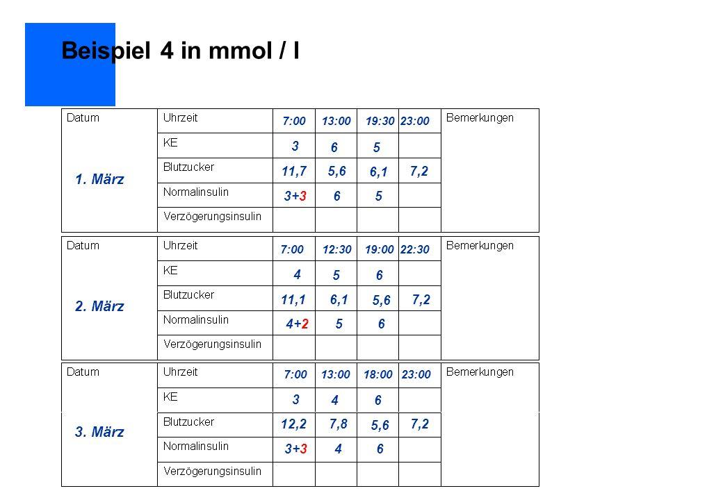 Beispiel 4 in mmol / l 1. März 2. März 3. März 3 6 5 11,7 5,6 6,1 7,2