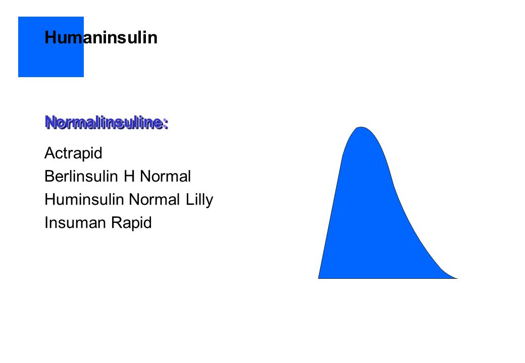Humaninsulin Normalinsuline: Actrapid Berlinsulin H Normal