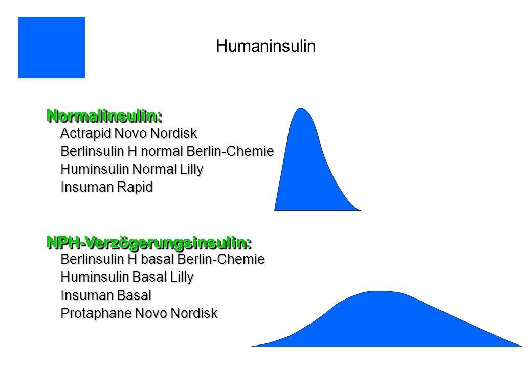 Humaninsulin Normalinsulin: NPH-Verzögerungsinsulin: