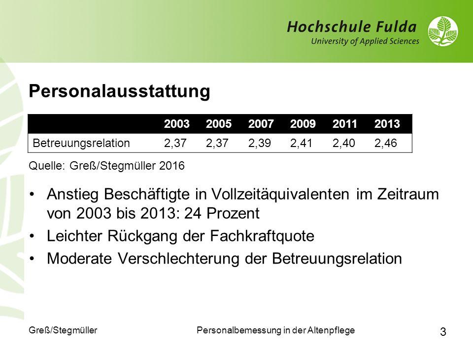 Personalausstattung Anstieg Beschäftigte in Vollzeitäquivalenten im Zeitraum von 2003 bis 2013: 24 Prozent.