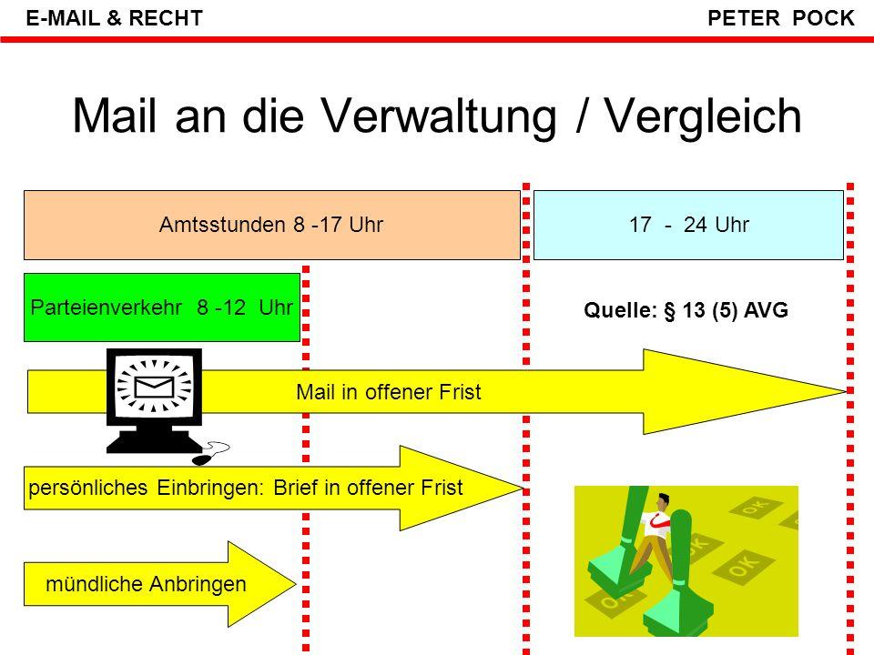 Mail an die Verwaltung / Vergleich