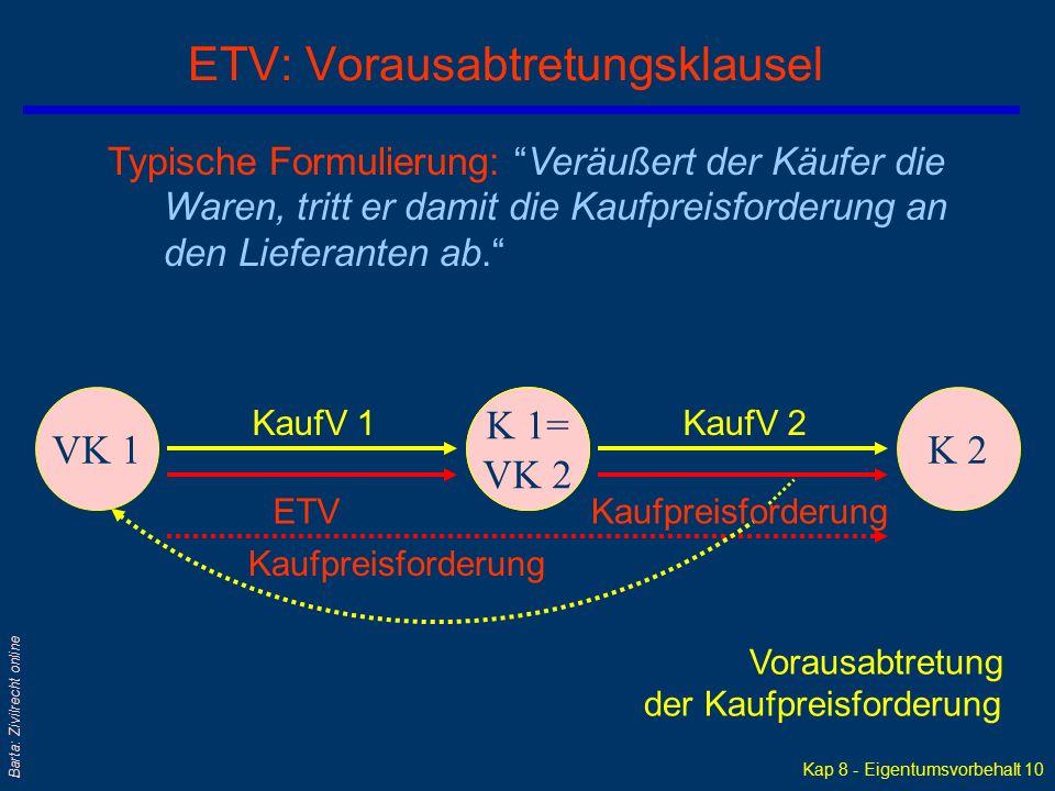 ETV: Vorausabtretungsklausel