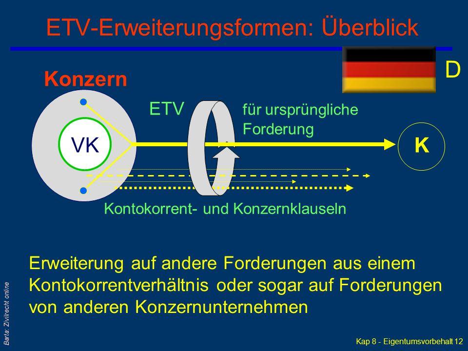 ETV-Erweiterungsformen: Überblick