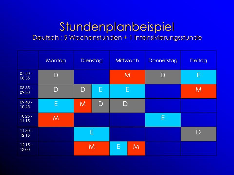 Stundenplanbeispiel Deutsch : 5 Wochenstunden + 1 Intensivierungsstunde