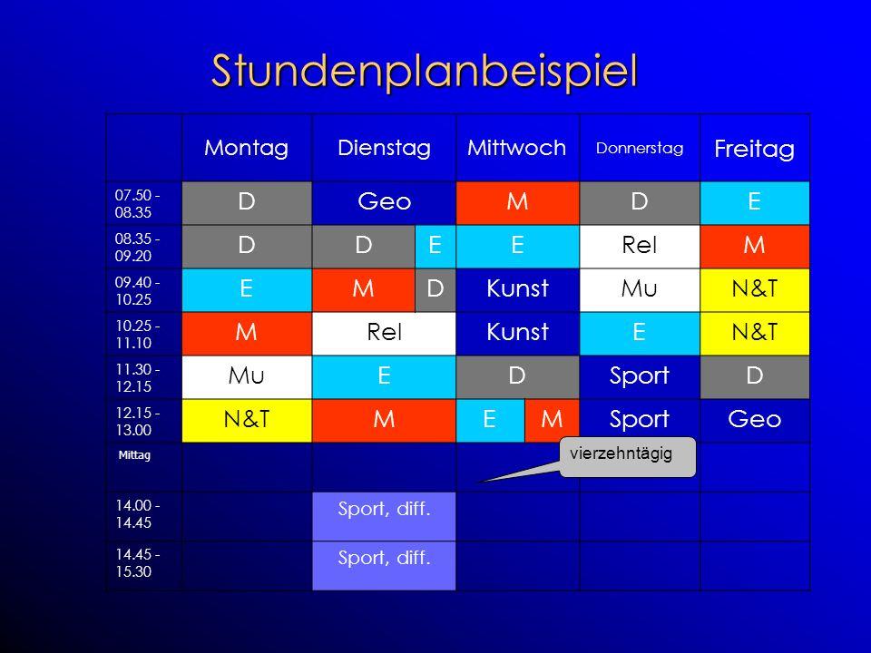 Stundenplanbeispiel Freitag D Geo M E Rel Kunst Mu N&T Sport Montag