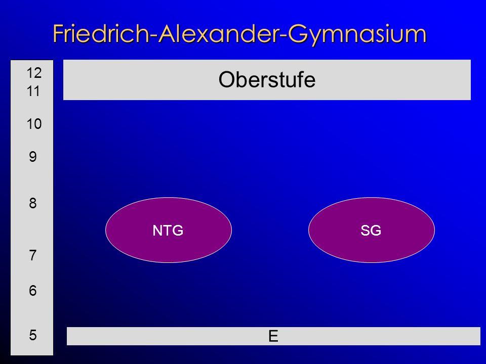 Friedrich-Alexander-Gymnasium
