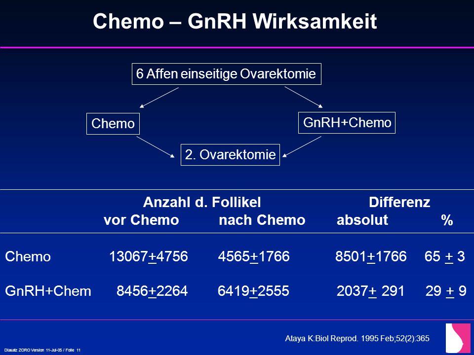 Chemo – GnRH Wirksamkeit