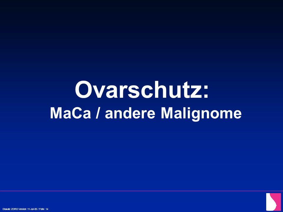 MaCa / andere Malignome