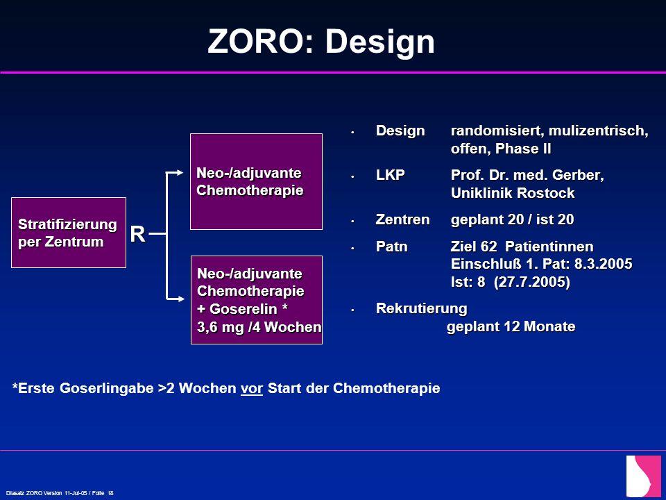 ZORO: Design R Design randomisiert, mulizentrisch, offen, Phase II