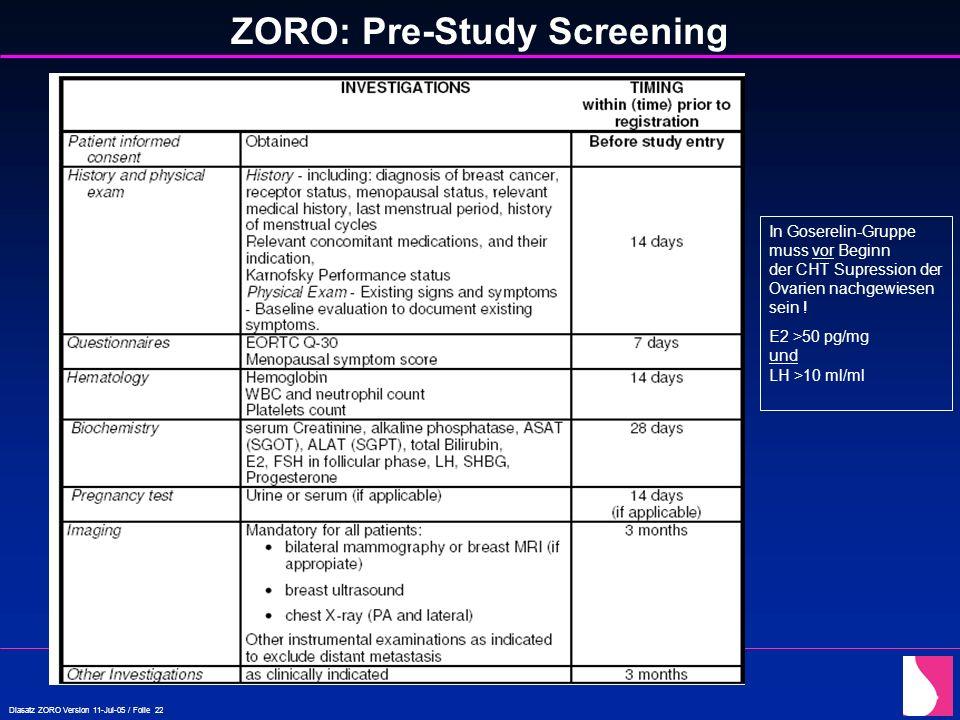 ZORO: Pre-Study Screening
