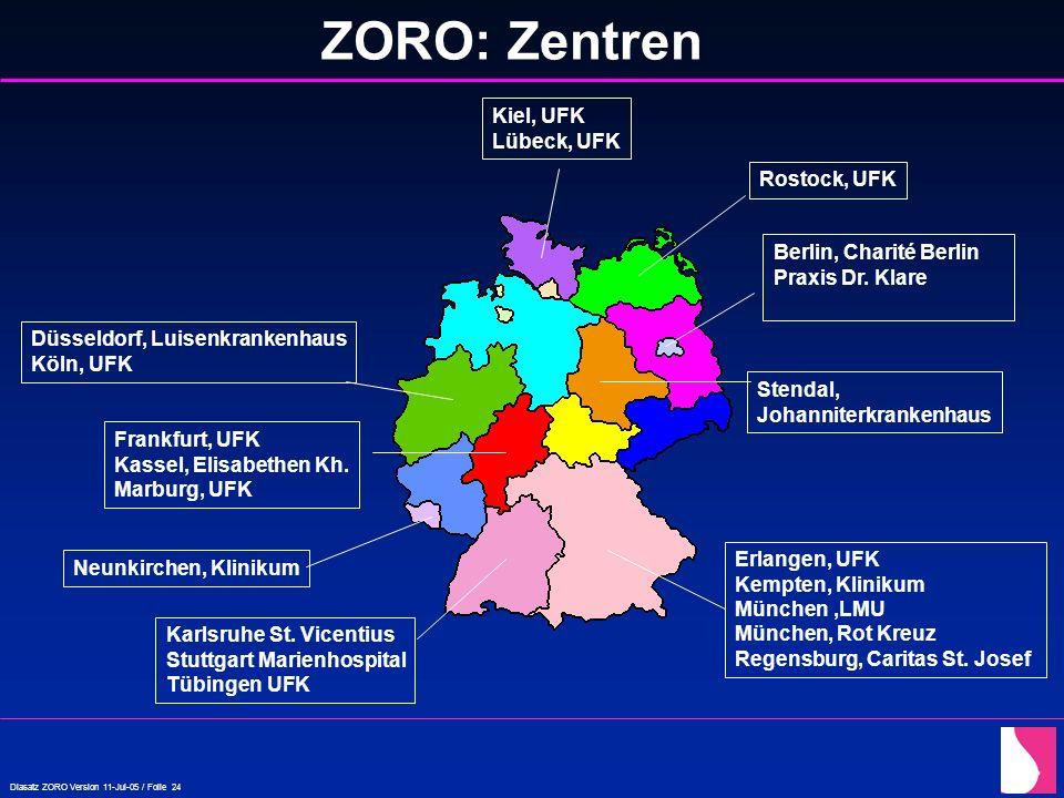 ZORO: Zentren Kiel, UFK Lübeck, UFK Rostock, UFK