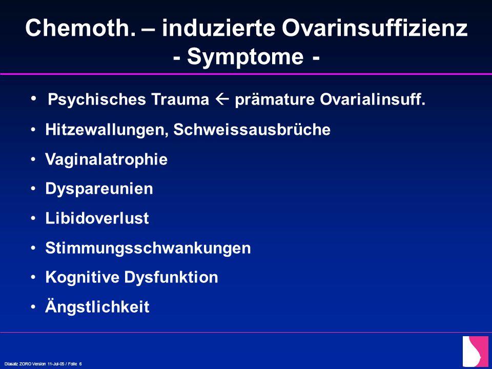 Chemoth. – induzierte Ovarinsuffizienz