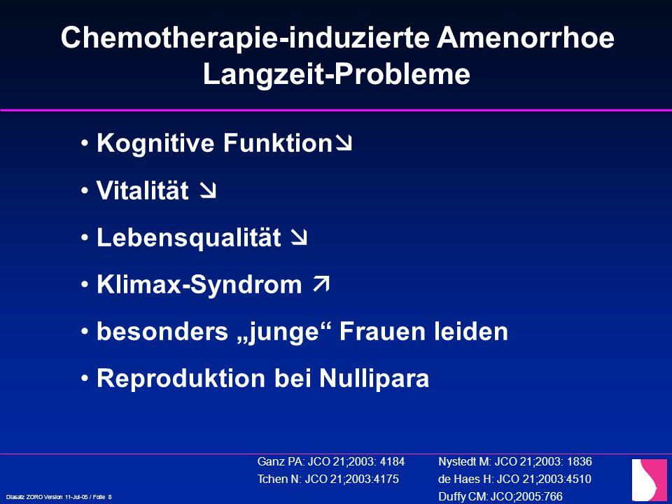 Chemotherapie-induzierte Amenorrhoe
