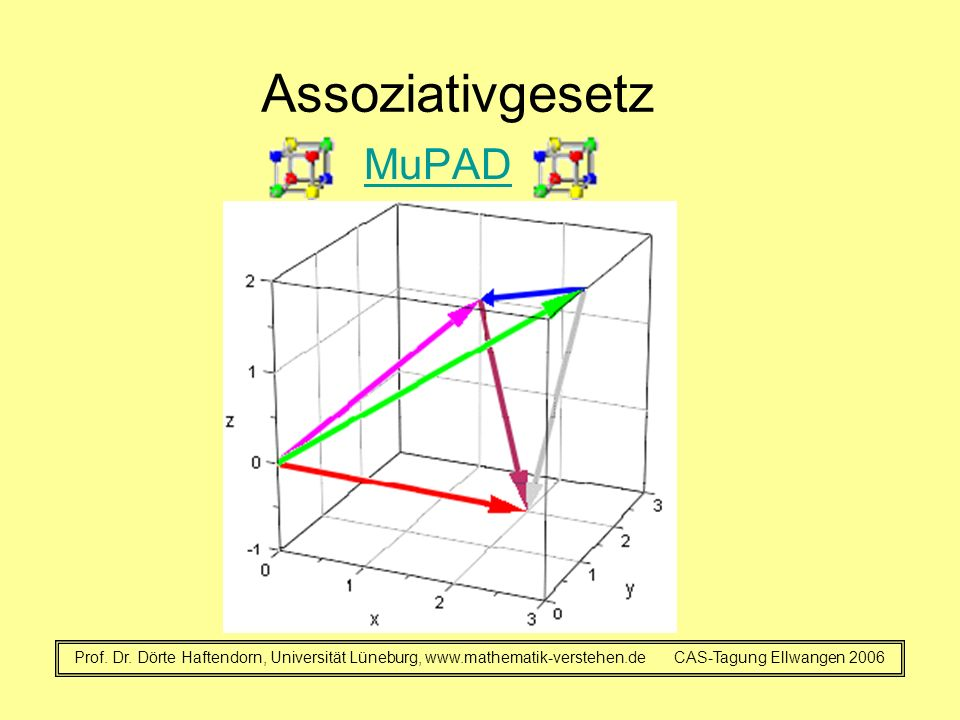 Assoziativgesetz MuPAD