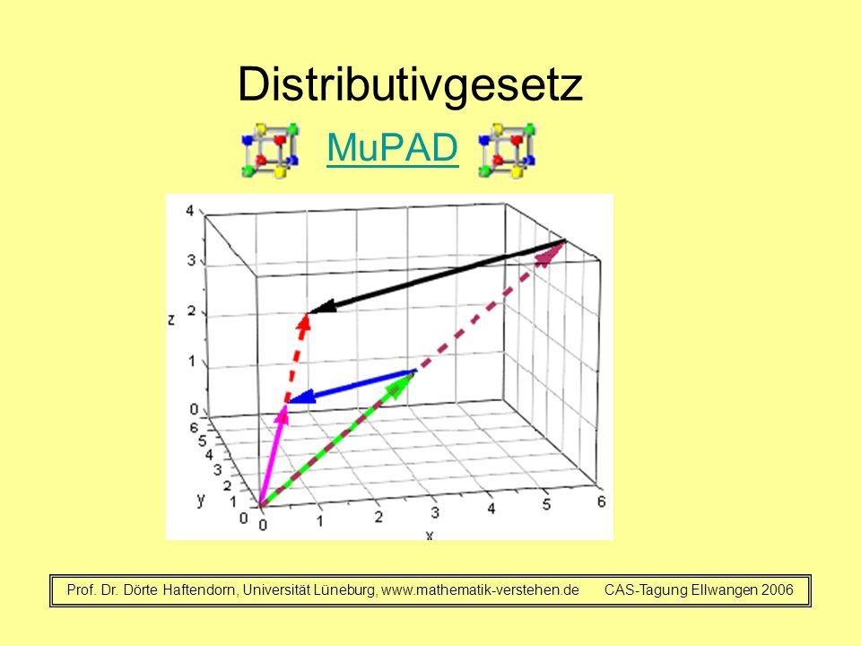 Distributivgesetz MuPAD