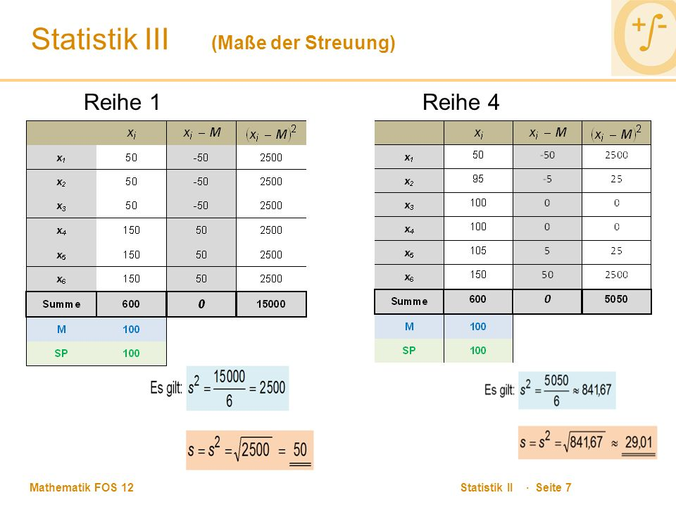 Statistik III (Maße der Streuung)