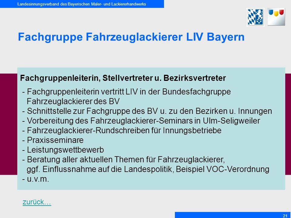 Fachgruppe Fahrzeuglackierer LIV Bayern
