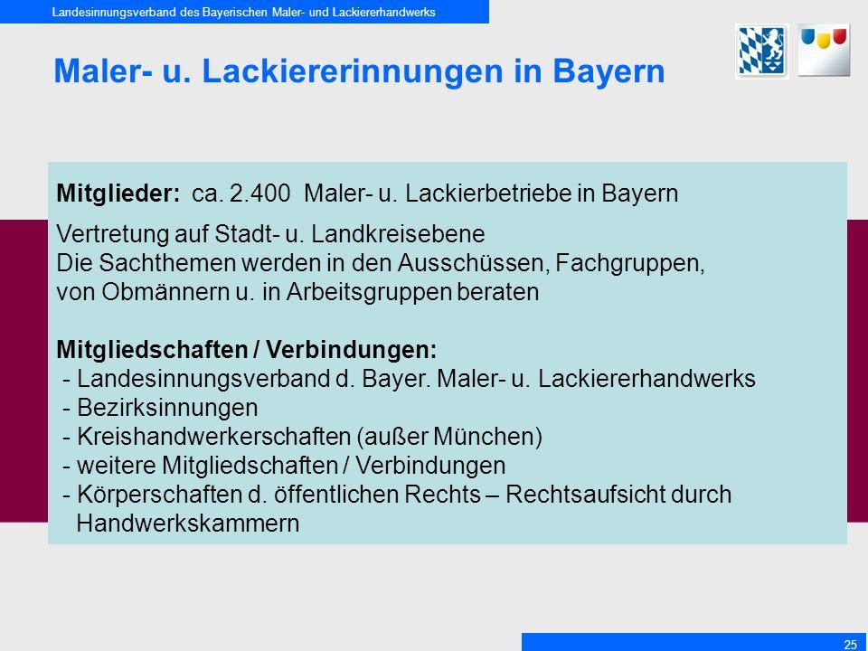 Maler- u. Lackiererinnungen in Bayern