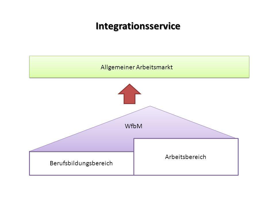 Integrationsservice Allgemeiner Arbeitsmarkt WfbM Arbeitsbereich