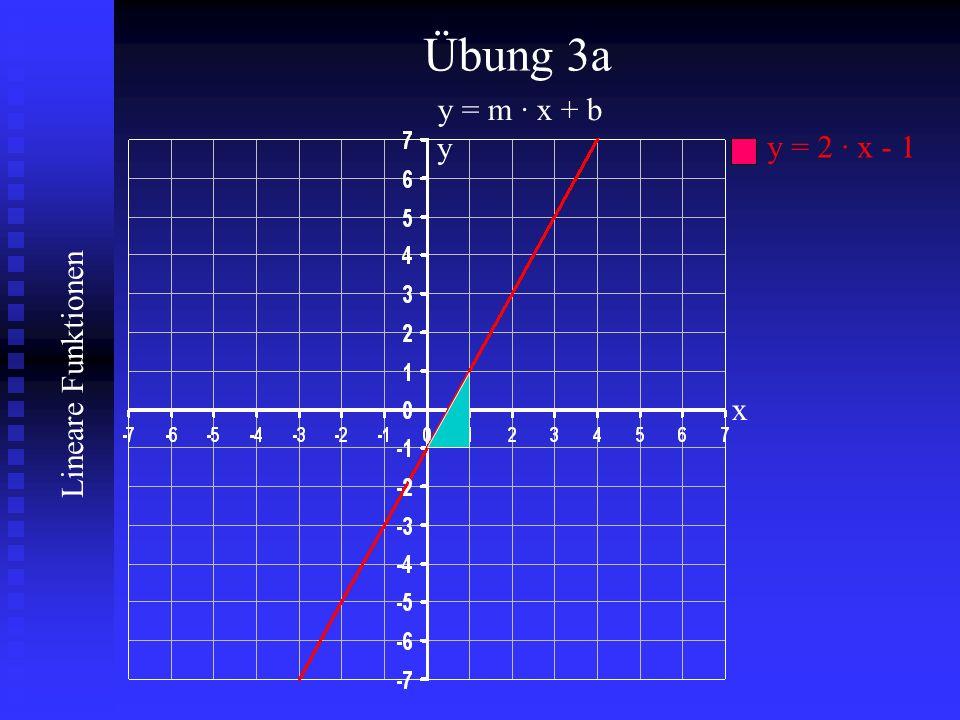 Übung 3a y = m · x + b y = 2 · x - 1 y x