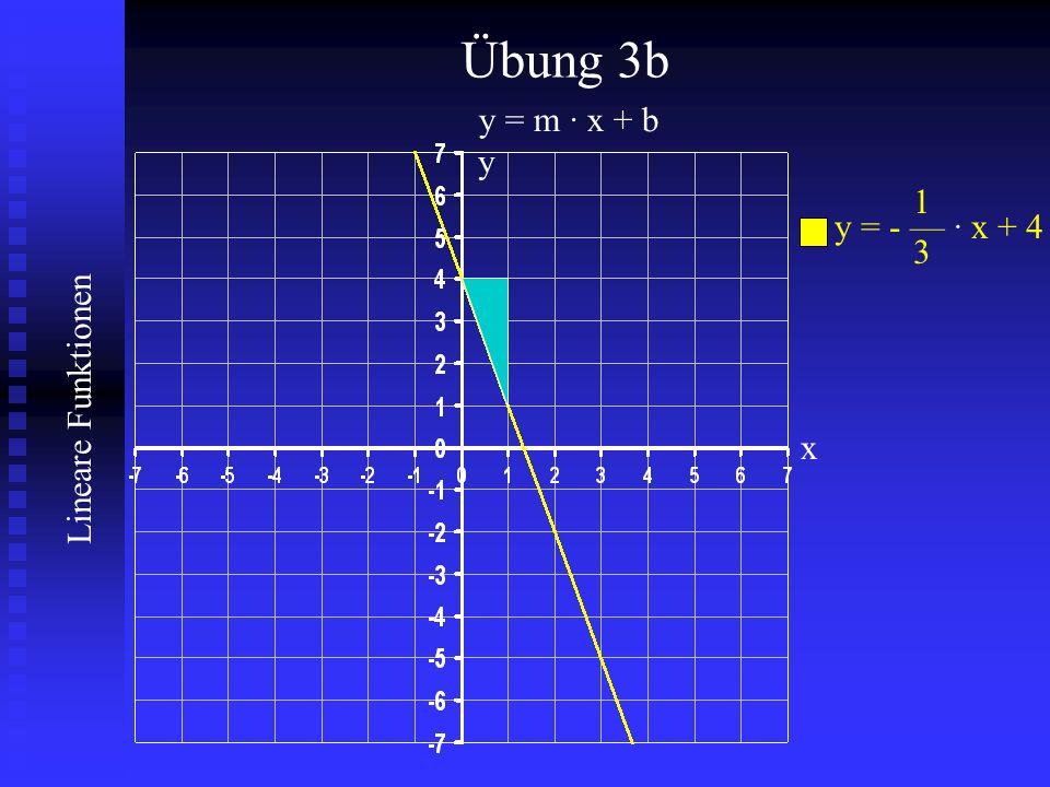 Übung 3b y = m · x + b y 1 y = - — · x + 4 3 x