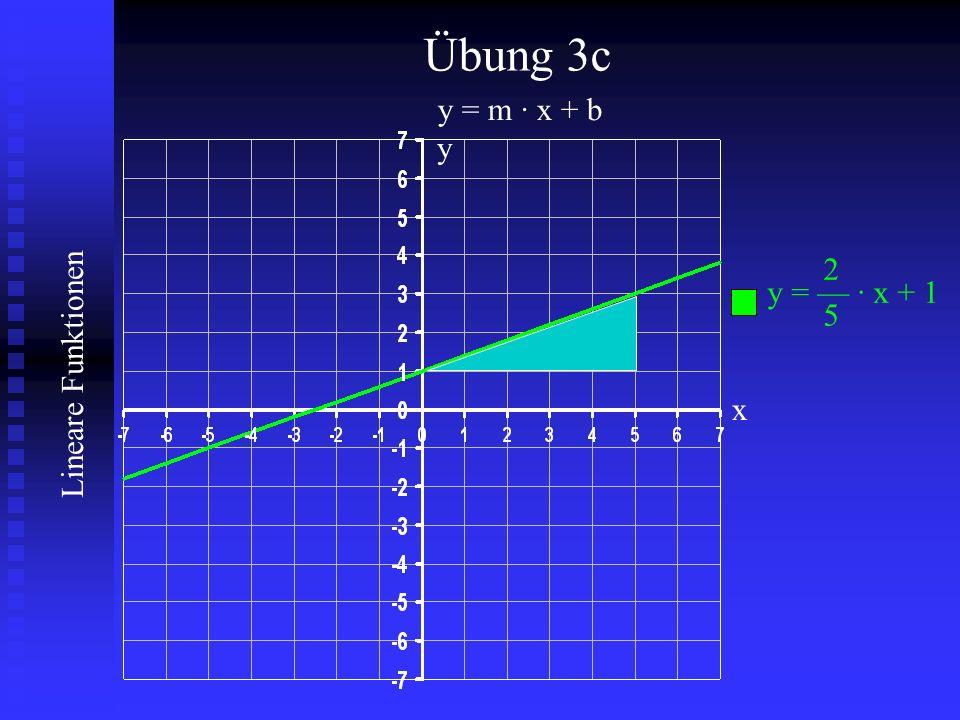 Übung 3c y = m · x + b y 2 y = — · x + 1 5 x