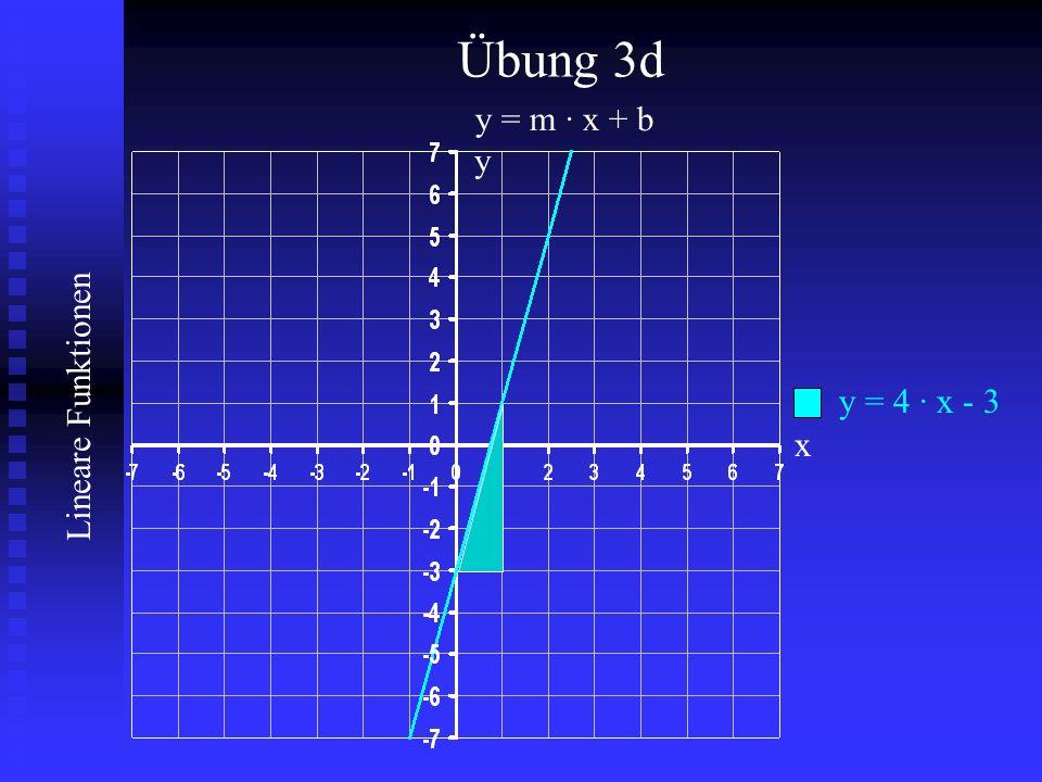 Übung 3d y = m · x + b y y = 4 · x - 3 x
