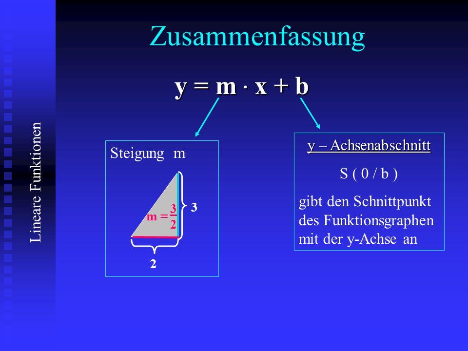 Zusammenfassung y = m . x + b y – Achsenabschnitt Steigung m
