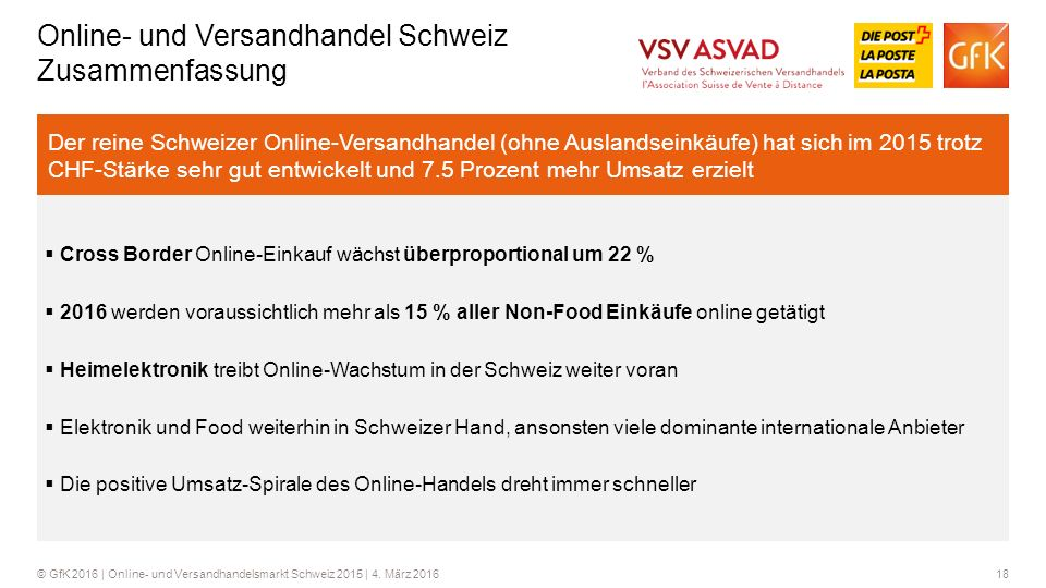Online- und Versandhandel Schweiz Zusammenfassung