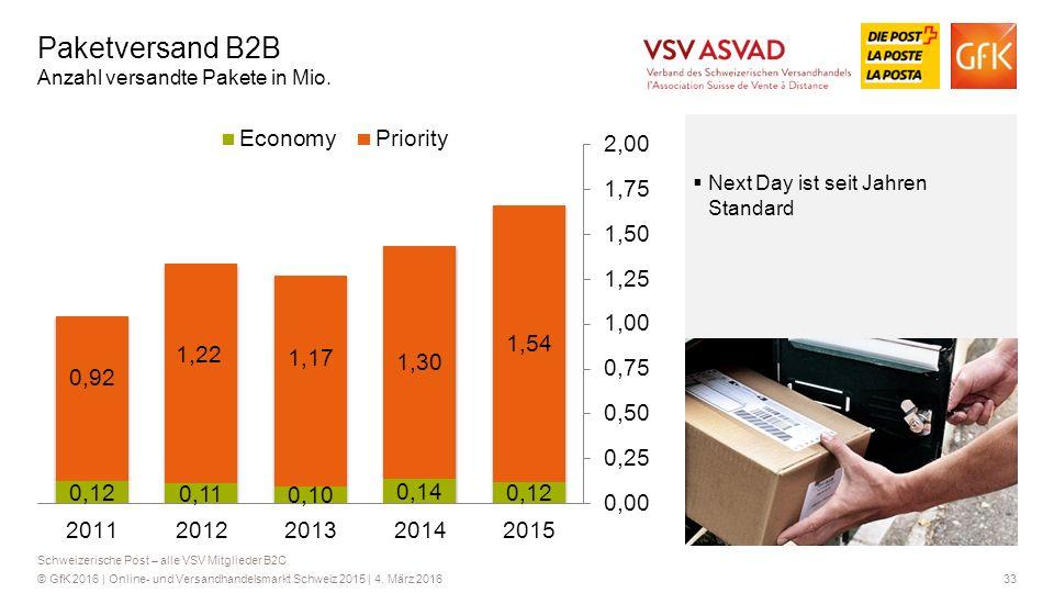 Paketversand B2B Anzahl versandte Pakete in Mio.