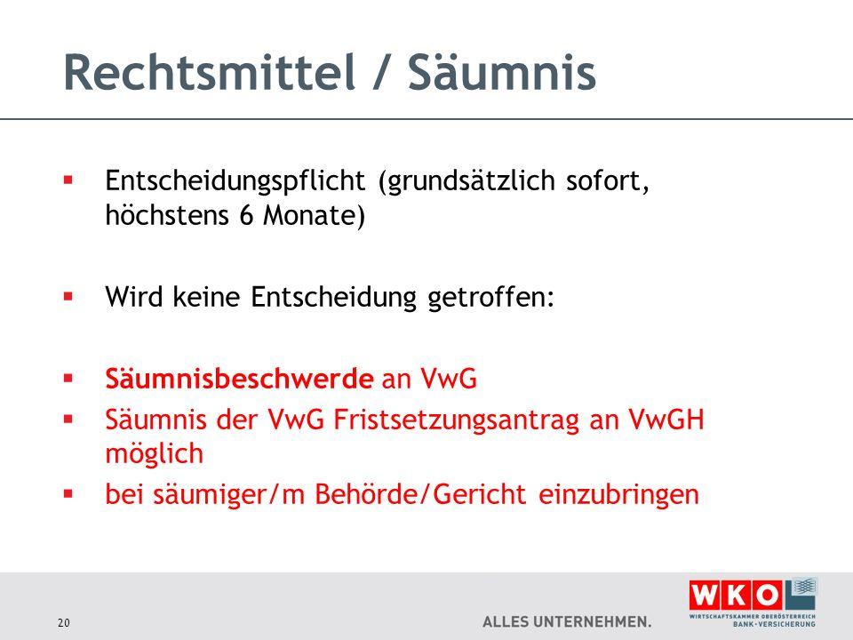 Rechtsmittel / Säumnis