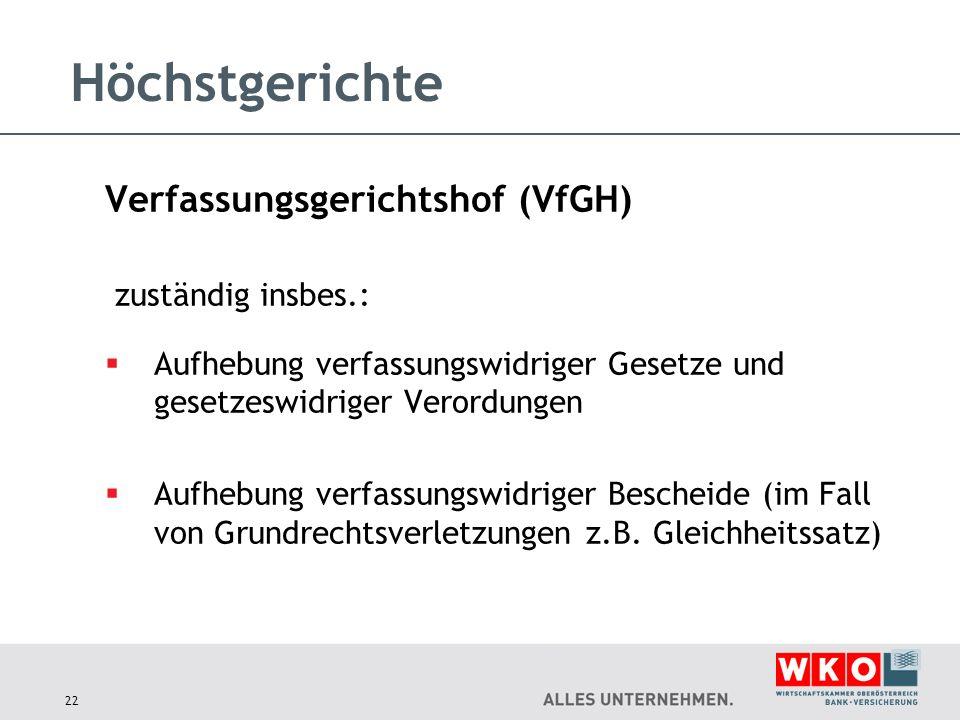 Höchstgerichte Verfassungsgerichtshof (VfGH) zuständig insbes.: