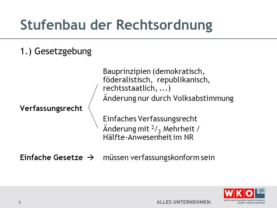 Dr. Friedrich Filzmoser - ppt video online herunterladen