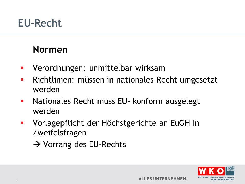 EU-Recht Normen Verordnungen: unmittelbar wirksam