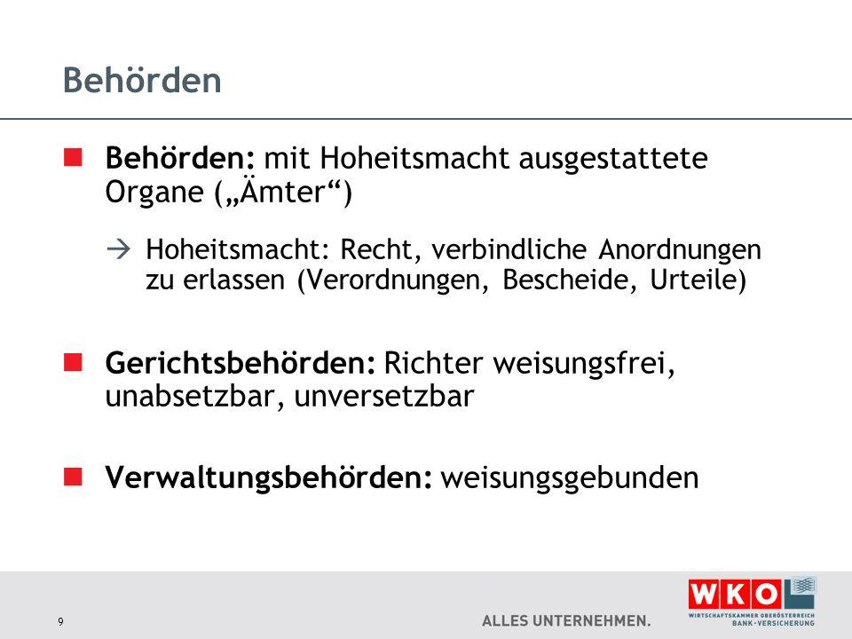 """Behörden Behörden: mit Hoheitsmacht ausgestattete Organe (""""Ämter )"""