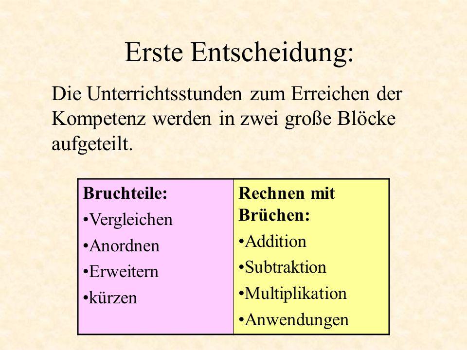 Erste Entscheidung: Die Unterrichtsstunden zum Erreichen der Kompetenz werden in zwei große Blöcke aufgeteilt.