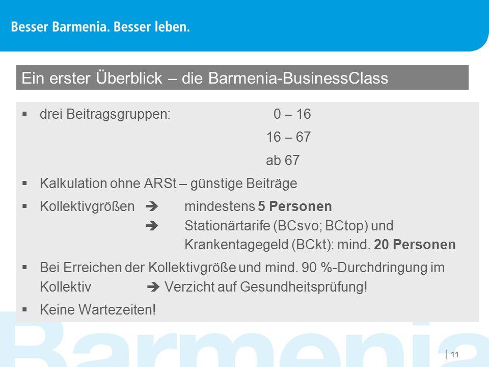 Ein erster Überblick – die Barmenia-BusinessClass