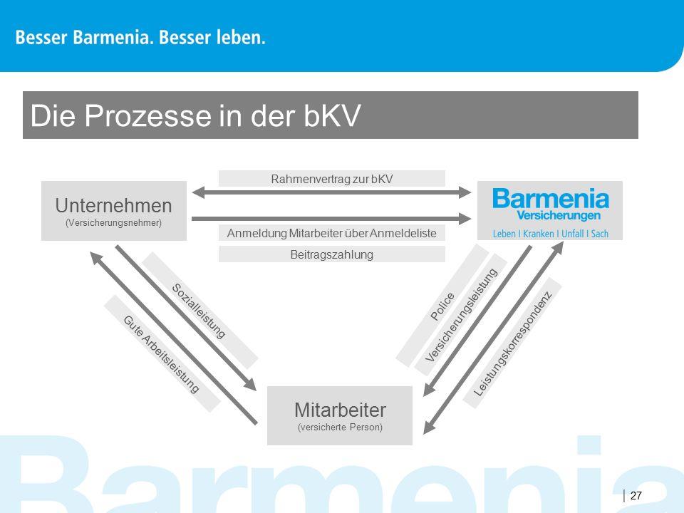 Die Prozesse in der bKV Unternehmen Mitarbeiter Rahmenvertrag zur bKV