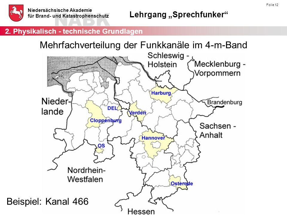 Mehrfachverteilung der Funkkanäle im 4-m-Band