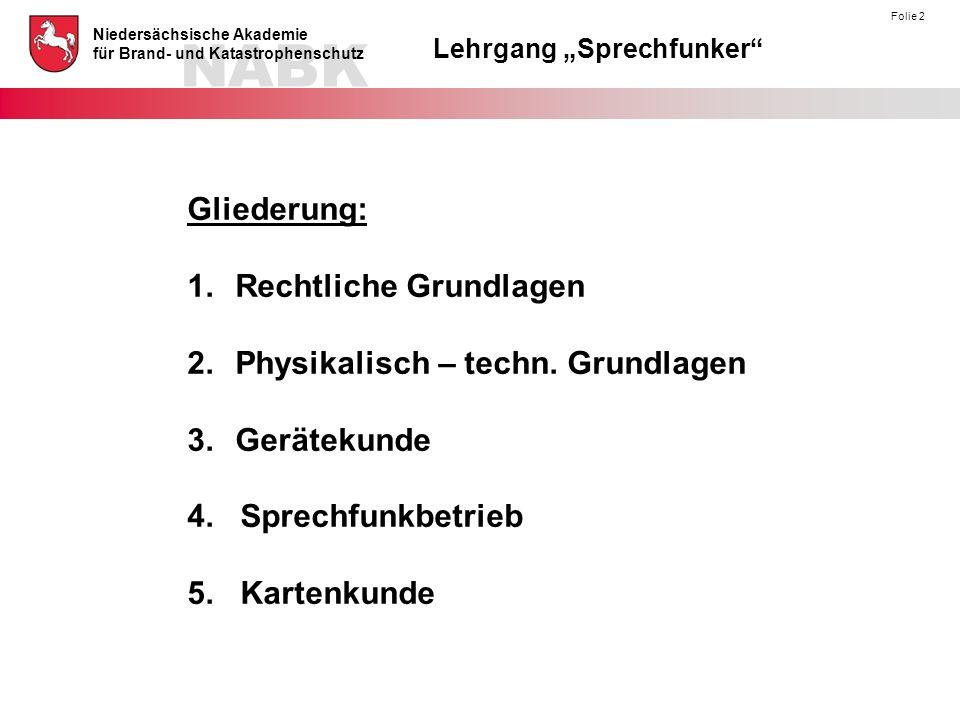 Gliederung: Rechtliche Grundlagen. Physikalisch – techn. Grundlagen. Gerätekunde. 4. Sprechfunkbetrieb.