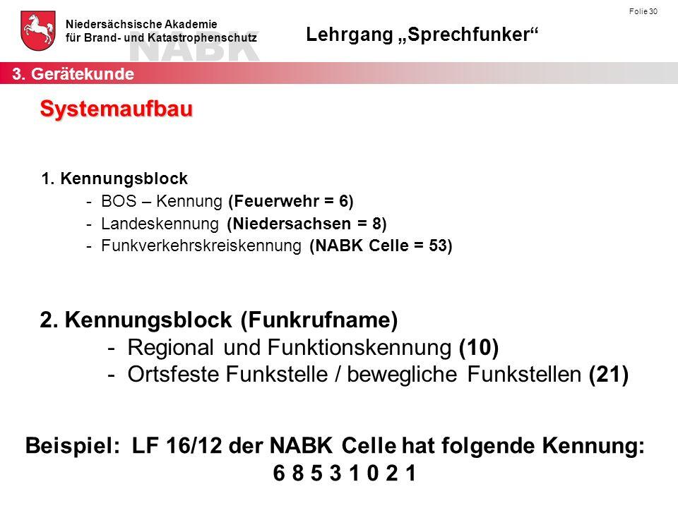2. Kennungsblock (Funkrufname) - Regional und Funktionskennung (10)