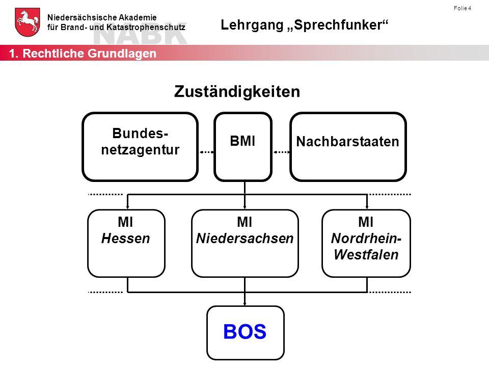BOS Zuständigkeiten Bundes-netzagentur BMI Nachbarstaaten MI Hessen MI