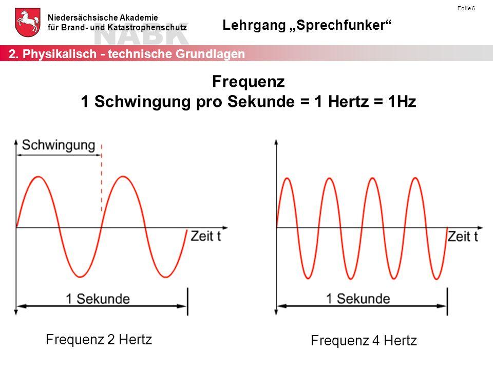 1 Schwingung pro Sekunde = 1 Hertz = 1Hz
