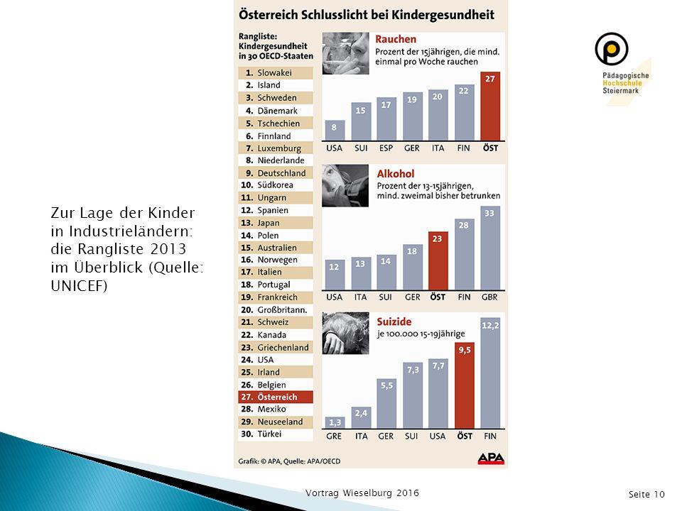 Zur Lage der Kinder in Industrieländern: die Rangliste 2013 im Überblick (Quelle: UNICEF)