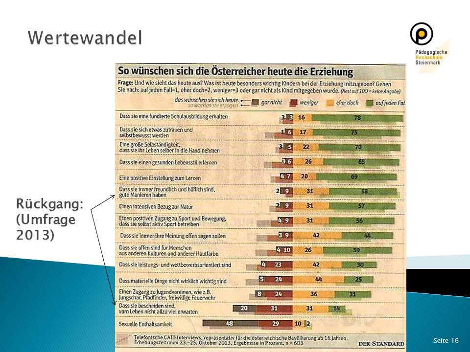 Wertewandel Rückgang: (Umfrage 2013)
