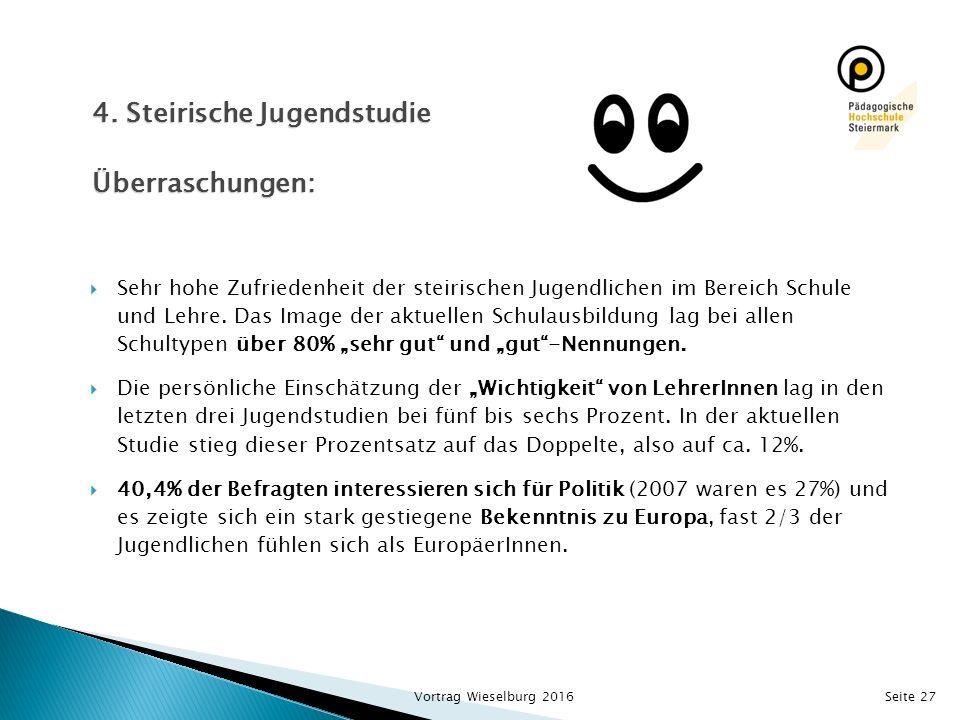 4. Steirische Jugendstudie Überraschungen: