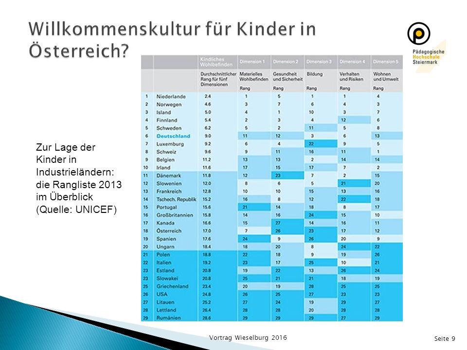 Willkommenskultur für Kinder in Österreich