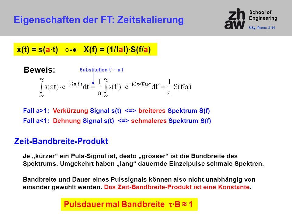 Eigenschaften der FT: Zeitskalierung