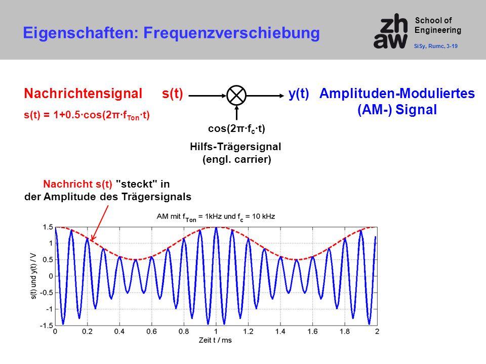 Eigenschaften: Frequenzverschiebung
